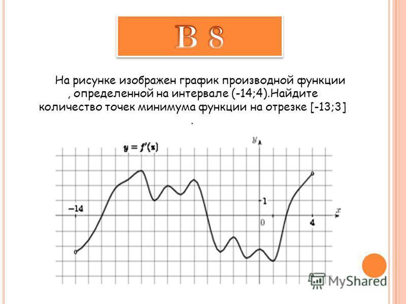 На рисунке изображен график производной функции, определенной на интервале (-14;4).Найдите количество точек минимума функции на отрезке [-13;3].