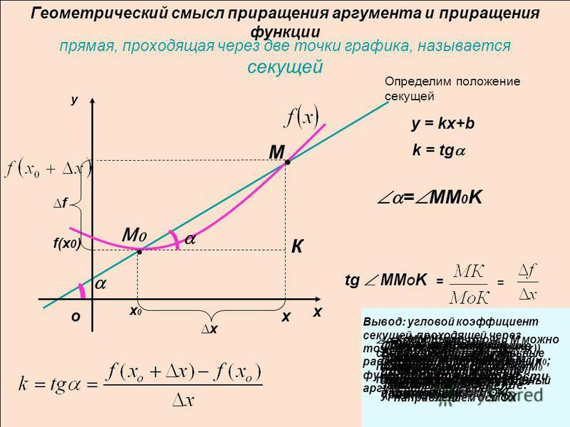 прямая, проходящая через две точки графика, называется секущей x0x0 x f y = kx+b k = tg = MM 0 K tg MM O K = f(x 0 ) y M0M0 К = Определим положение секущей x o Геометрический смысл приращения аргумента и приращения функциии M x ОПРЕДЕЛИМ ГЕОМЕТРИЧЕСК
