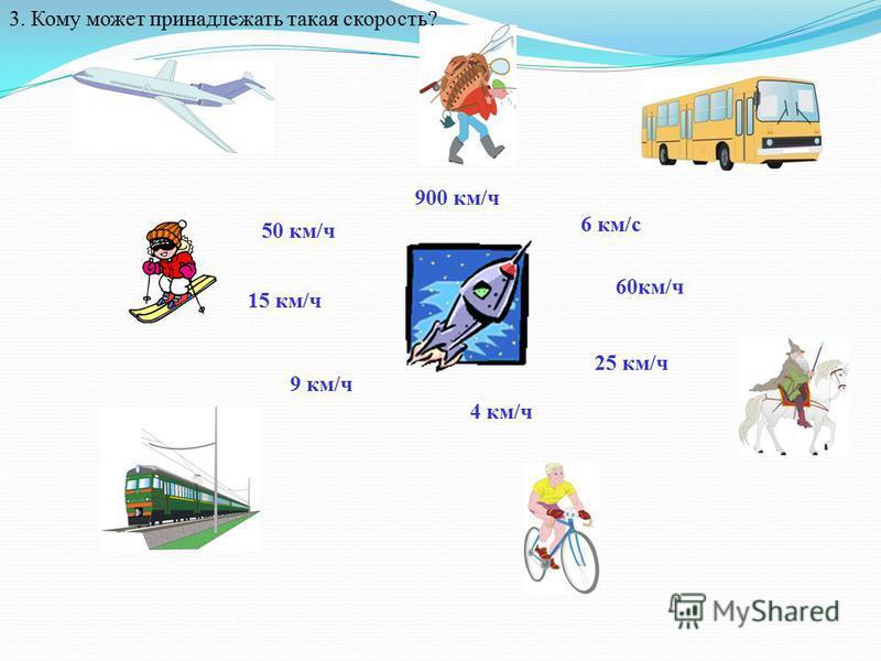 50 км/ч 900 км/ч 6 км/с 60 км/ч 25 км/ч 4 км/ч 9 км/ч 15 км/ч 3. Кому может принадлежать такая скорость?