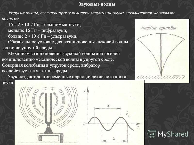 Звуковые волны Упругие волны, вызывающие у человека ощущение звука, называются звуковыми волнами. 16 – 2 10 4 Гц – слышимые звуки; меньше 16 Гц – инфразвуки; больше 2 10 4 Гц – ультразвуки. Обязательное условие для возникновения звуковой волны – нали