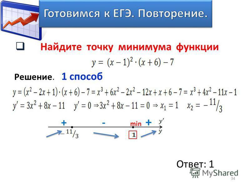 Найдите точку минимума функции 34 Решение. 1 способ + - min + Ответ: 1