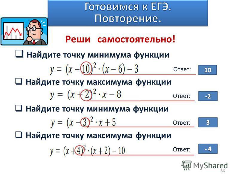 Реши самостоятельно! Найдите точку минимума функции Ответ: Найдите точку максимума функции Ответ: Найдите точку минимума функции Ответ: Найдите точку максимума функции Ответ: 36