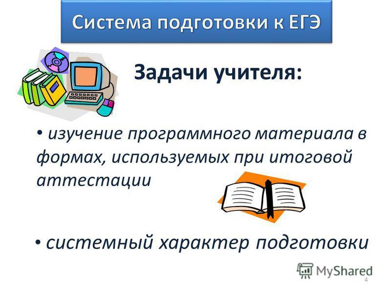 Задачи учителя: 4 изучение программного материала в формах, используемых при итоговой аттестации системный характер подготовки