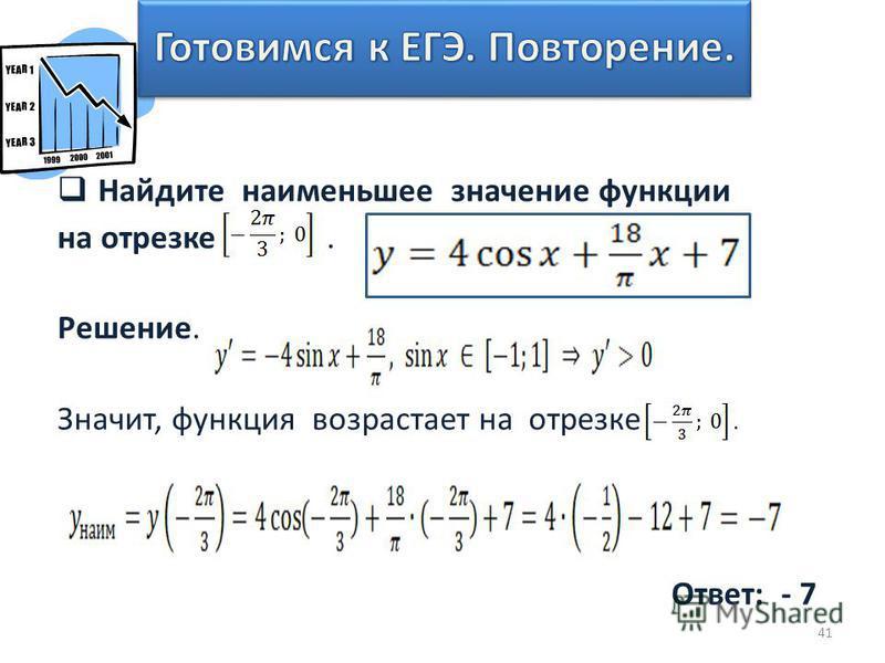 Найдите наименьшее значение функции на отрезке. Решение. Значит, функция возрастает на отрезке. Ответ: - 7 41