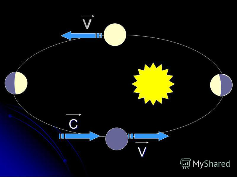 V C V