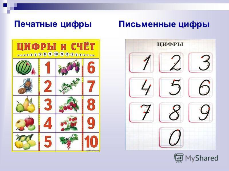 Печатные цифры Письменные цифры