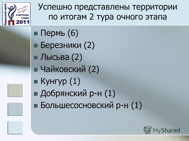 Успешно представлены территории по итогам 2 тура очного этапа Пермь (6) Березники (2) Лысьва (2) Чайковский (2) Кунгур (1) Добрянский р-н (1) Большесосновский р-н (1)