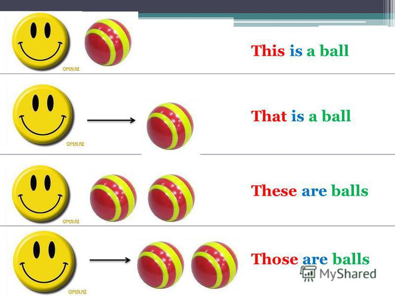 This is a ball That is a ball These are balls Those are balls