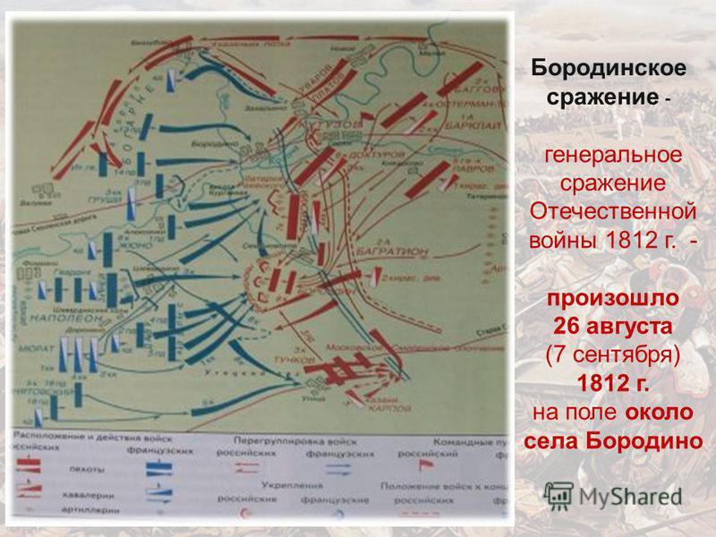 Начало битвы 3 сентября 1812 года русская армия расположилась у села Бородино. Именно здесь главнокомандующий М.И.Кутузов решил дать армии Наполеона решительное сражение.