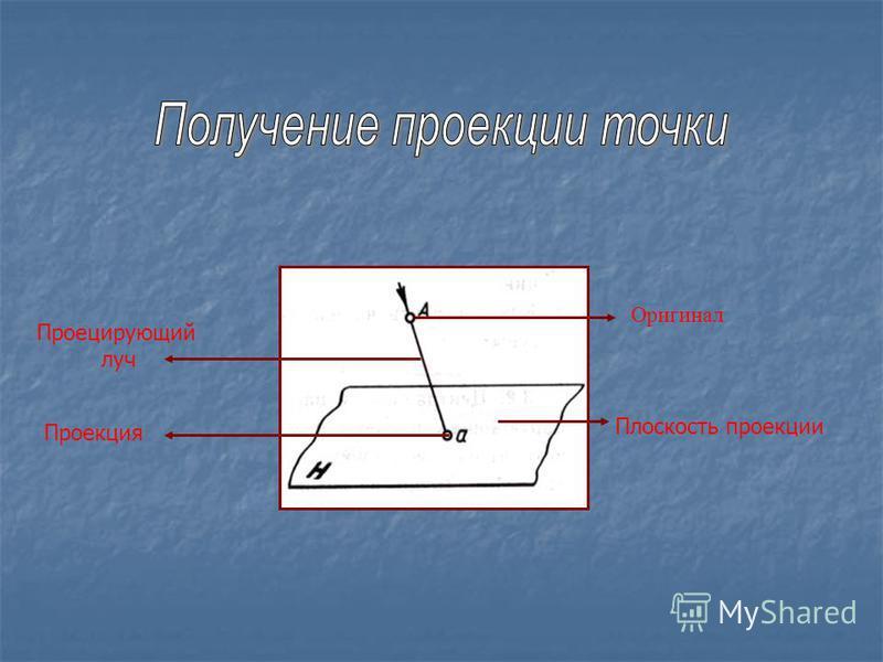 Оригинал Плоскость проекции Проецирующий луч Проекция