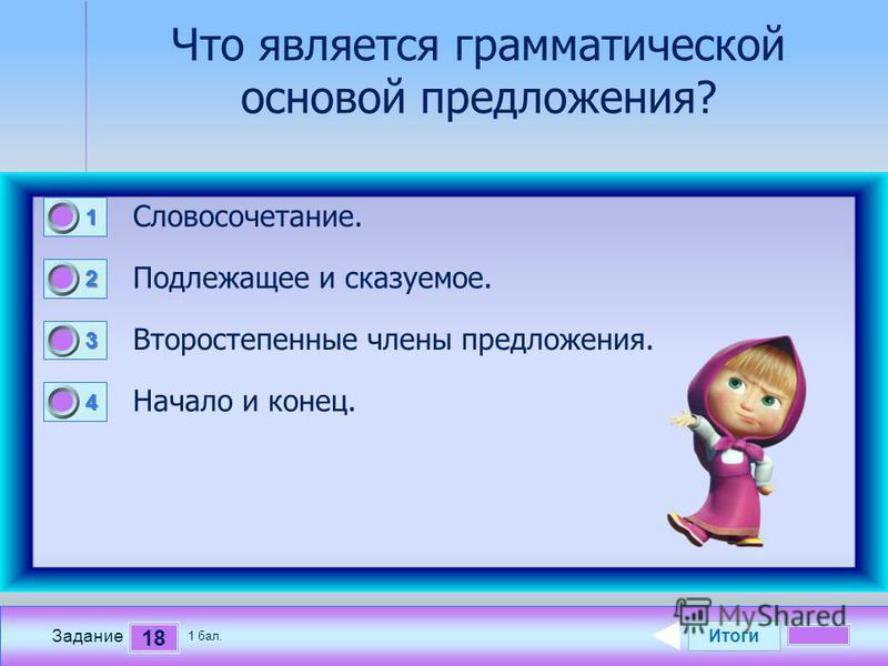 Итоги 18 Задание 1 бал. 1111 2222 3333 4444 Что является грамматической основой предложения? Словосочетание. Подлежащее и сказуемое. Второстепенные члены предложения. Начало и конец.