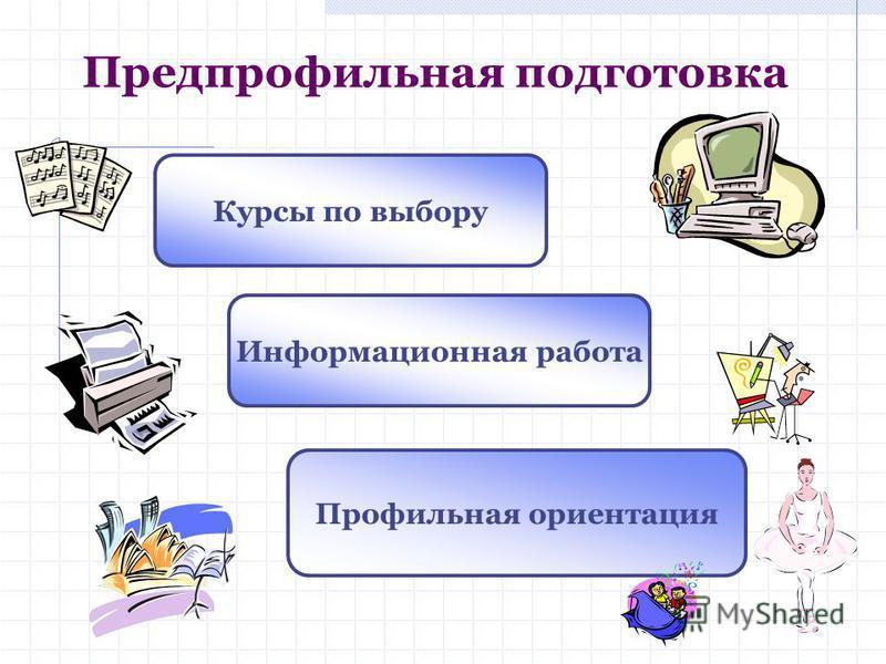 Предпрофильная подготовка Курсы по выбору Информационная работа Профильная ориентация