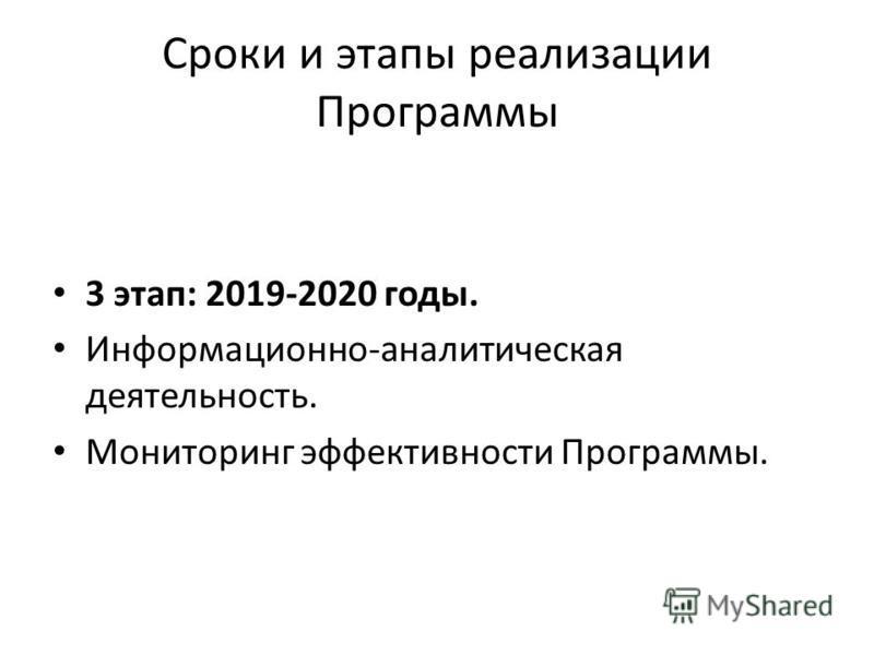 Сроки и этапы реализации Программы 3 этап: 2019-2020 годы. Информационно-аналитическая деятельность. Мониторинг эффективности Программы.