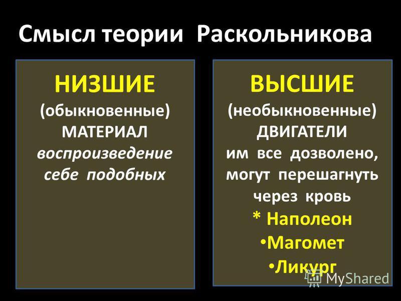 Смысл теории Раскольникова НИЗШИЕ (обыкновенные) МАТЕРИАЛ воспроизведение себе подобных ВЫСШИЕ (необыкновенные) ДВИГАТЕЛИ им все дозволено, могут перешагнуть через кровь * Наполеон Магомет Ликург