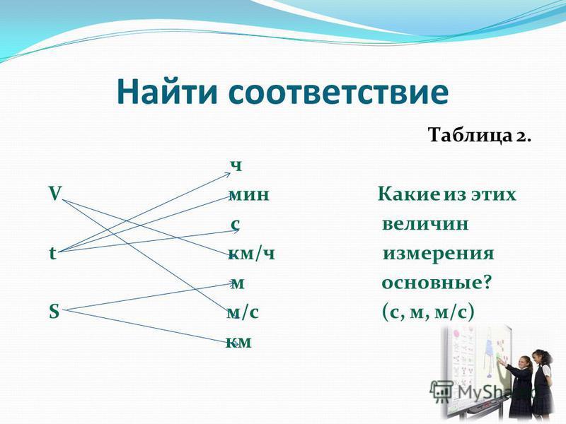 РЕШЕНИЕ: Пусть Vc=x см 3,тогда Vм= 30 х см 3 Зная общую массу, составляем линейное уравнение: 1,6 х + 36 х = 207 37,6 х=207 х = 235,5 : 37,6 х 6,3 см 3 - V c, тогда V м =306,3 187,9 см 3 Результат переведем в единицы СИ и запишем ответ задачи. Так ка