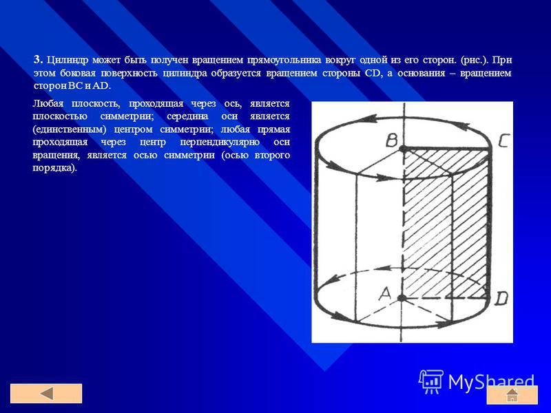 3. Цилиндр может быть получен вращением прямоугольника вокруг одной из его сторон. (рис.). При этом боковая поверхность цилиндра образуется вращением стороны CD, а основания – вращением сторон BC и AD. Любая плоскость, проходящая через ось, является