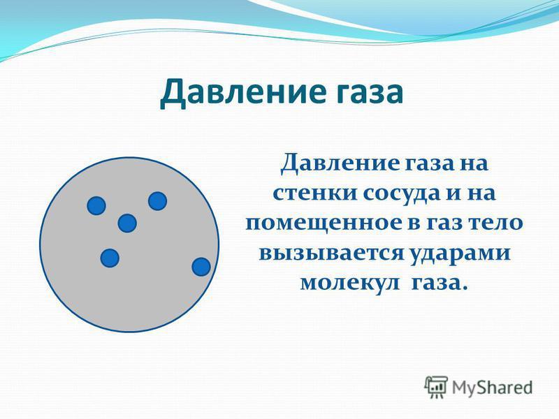 Давление газа Давление газа на стенки сосуда и на помещенное в газ тело вызывается ударами молекул газа.