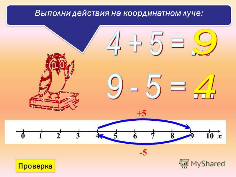 Проверка Выполни действия на координатном луче: 0 1 2 3 4 5 6 7 8 9 10 х +5 -5