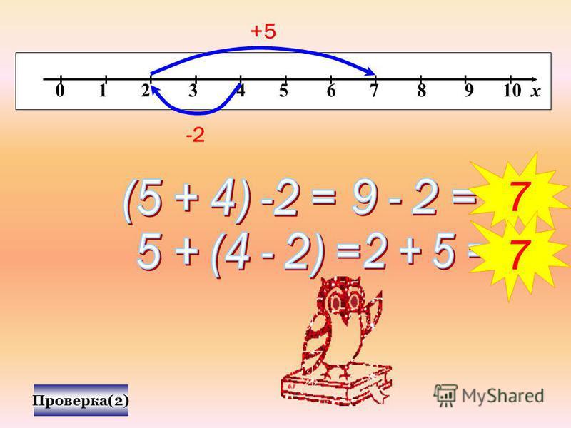 0 1 2 3 4 5 6 7 8 9 10 х Проверка(2) -2 7 7 +5