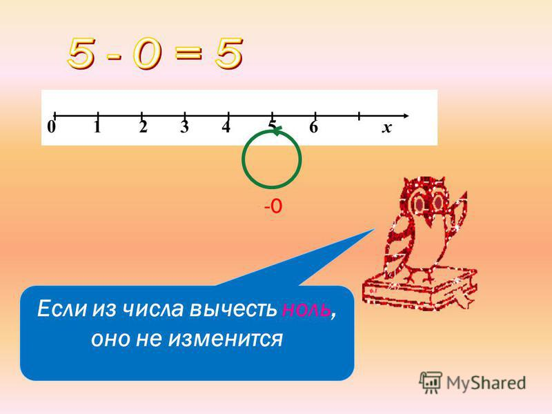Если из числа вычесть ноль, оно не изменится 0 1 2 3 4 5 6 х -0