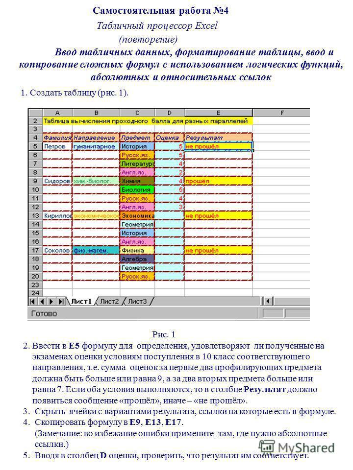 Самостоятельная работа 4 Табличный процессор Excel (повторение) Ввод табличных данных, форматирование таблицы, ввод и копирование сложных формул с использованием логических функций, абсолютных и относительных ссылок 1. Создать таблицу (рис. 1). Рис.