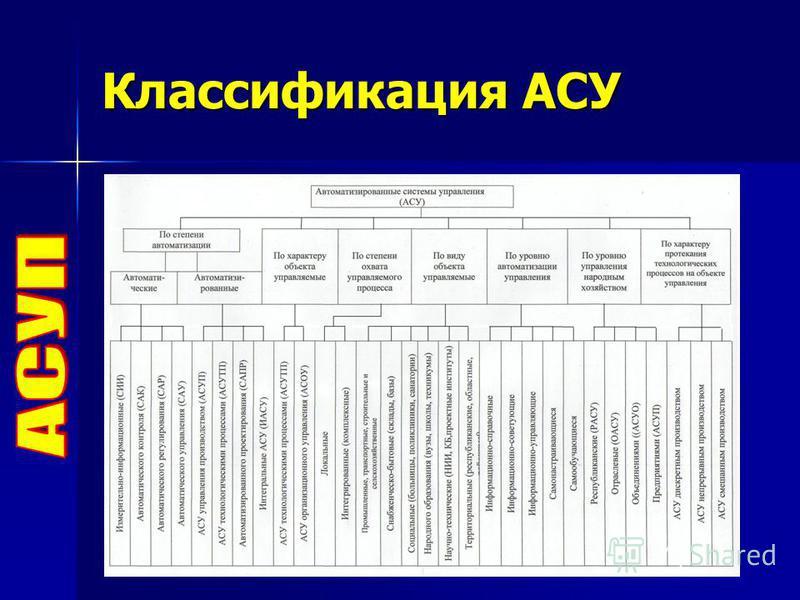 Классификация АСУ