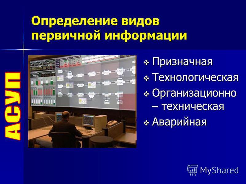 Определение видов первичной информации Призначная Призначная Технологическая Технологическая Организационно – техническая Организационно – техническая Аварийная Аварийная