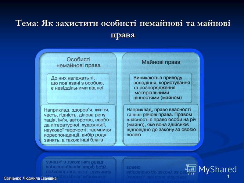 1 Савченко Людмила Іванівна Тема: Як захистити особисті немайнові та майнові права
