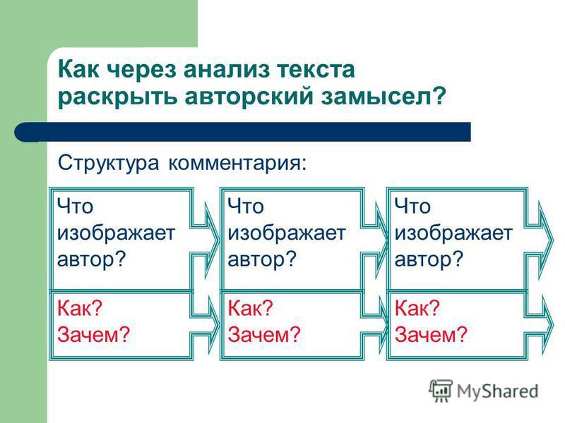 Как через анализ текста раскрыть авторский замысел? Структура комментария: Что изображает автор? Как? Зачем? Как? Зачем? Как? Зачем?
