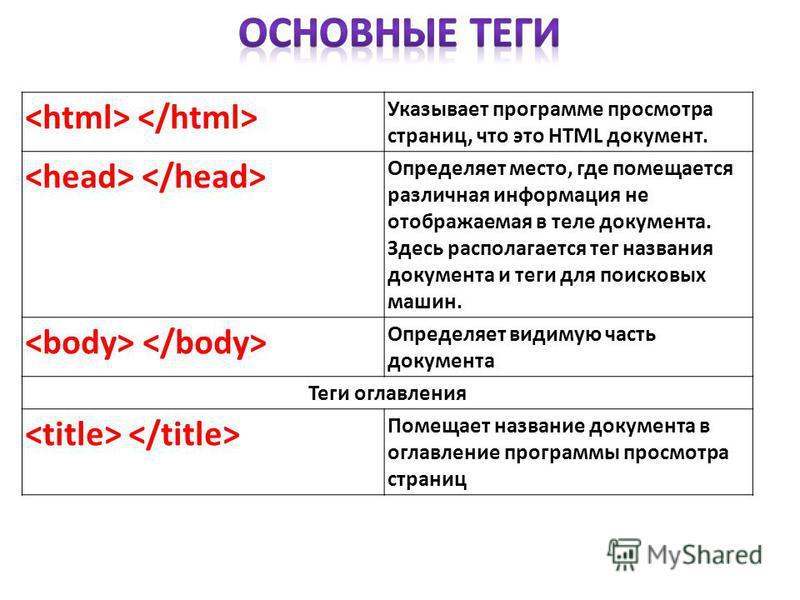 Указывает программе просмотра страниц, что это HTML документ. Определяет место, где помещается различная информация не отображаемая в теле документа. Здесь располагается тег названия документа и теги для поисковых машин. Определяет видимую часть доку