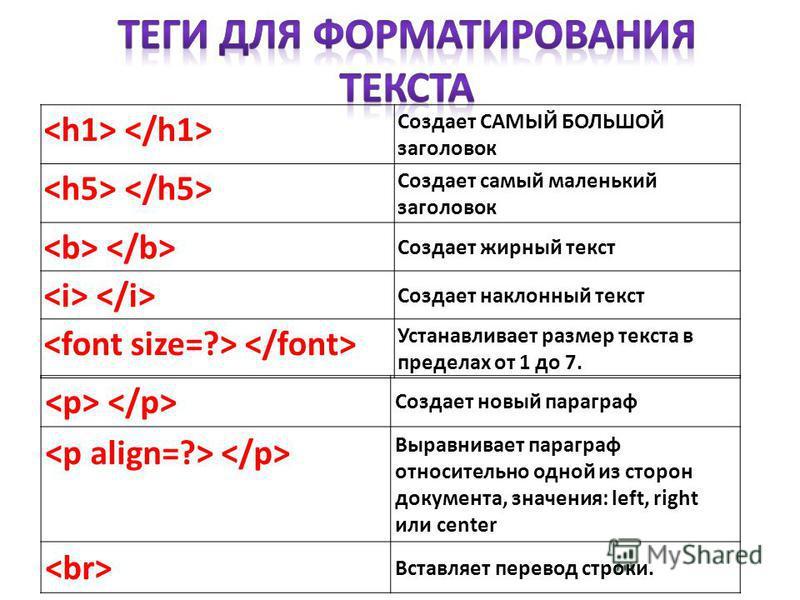 Создает САМЫЙ БОЛЬШОЙ заголовок Создает самый маленький заголовок Создает жирный текст Создает наклонный текст Устанавливает размер текста в пределах от 1 до 7. Создает новый параграф Выравнивает параграф относительно одной из сторон документа, значе