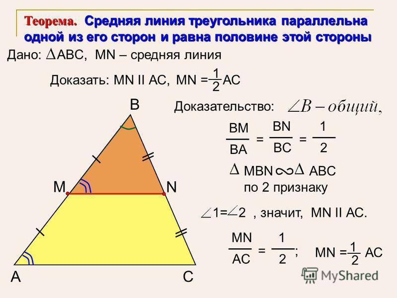 1 2 Теорема. Средняя линия треугольника параллельна одной из его сторон и равна половине этой стороны Доказательство: Дано:ABC, МN – средняя линия Доказать: МN II АС,MN = АС 1 2 А B C М N BM BA = BN BC = 1 2 MBN ABC по 2 признаку MN AC = ; 1 2 MN = А