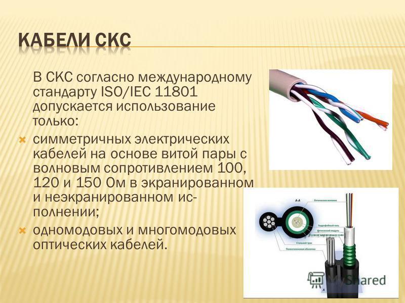 В СКС согласно международному стандарту ISO/IEC 11801 допускается использование только: симметричных электрических кабелей на основе витой пары с волновым сопротивлением 100, 120 и 150 Ом в экранированном и неэкранированном ис полнении; одномодовых