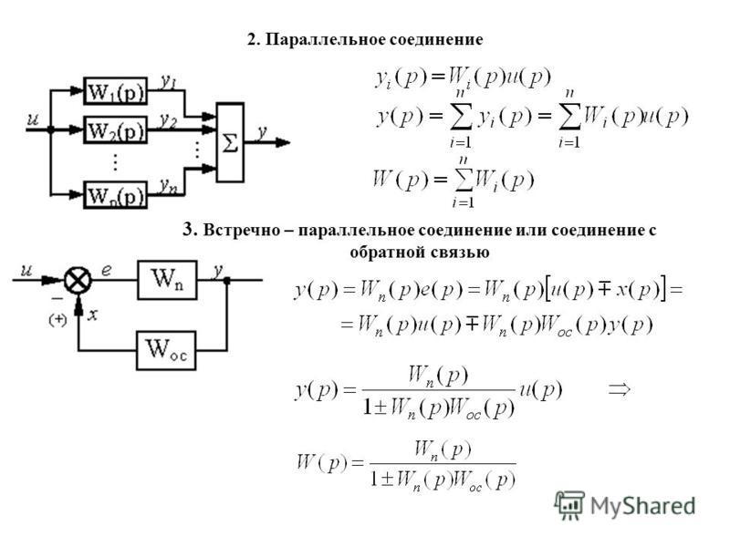 2. Параллельное соединение 3. Встречно – параллельное соединение или соединение с обратной связью