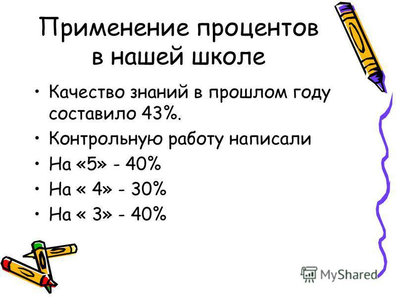 Применение процентов в нашей школе Качество знаний в прошлом году составило 43%. Контрольную работу написали На «5» - 40% На « 4» - 30% На « 3» - 40%