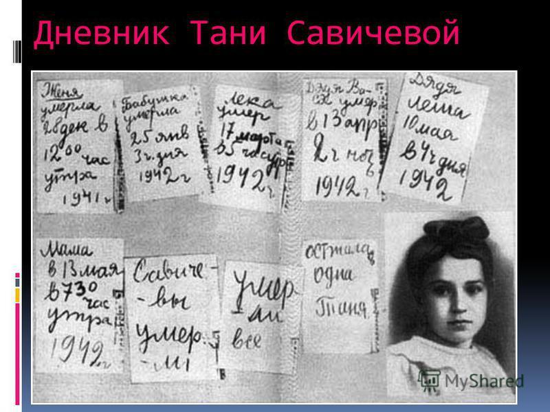 Блокадный Ленинград «Дорога жизни…» Дорога смерти…