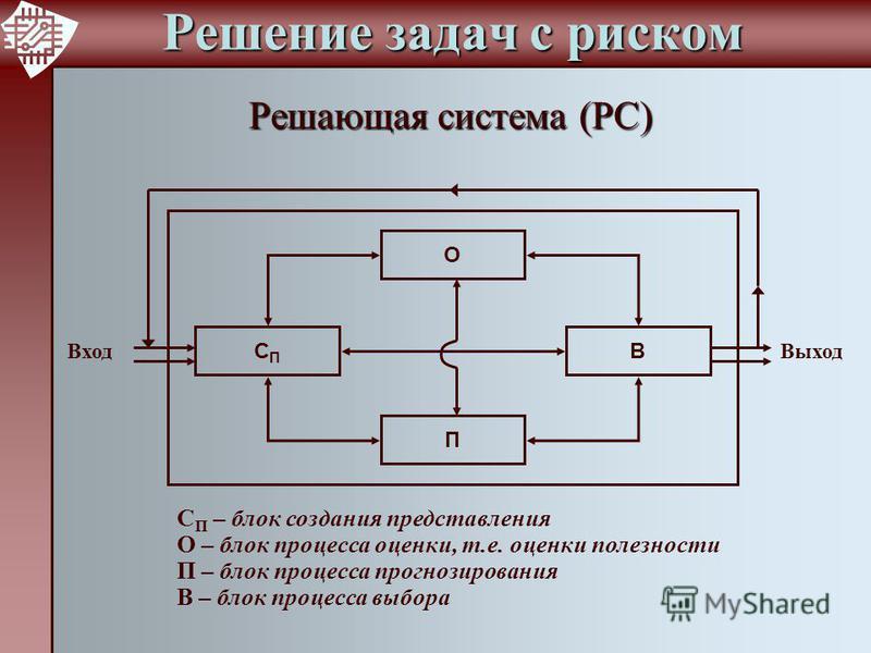 Решение задач с риском Решающая система (РС) СПСП О В П Вход Выход С П – блок создания представления О – блок процесса оценки, т.е. оценки полезности П – блок процесса прогнозирования В – блок процесса выбора