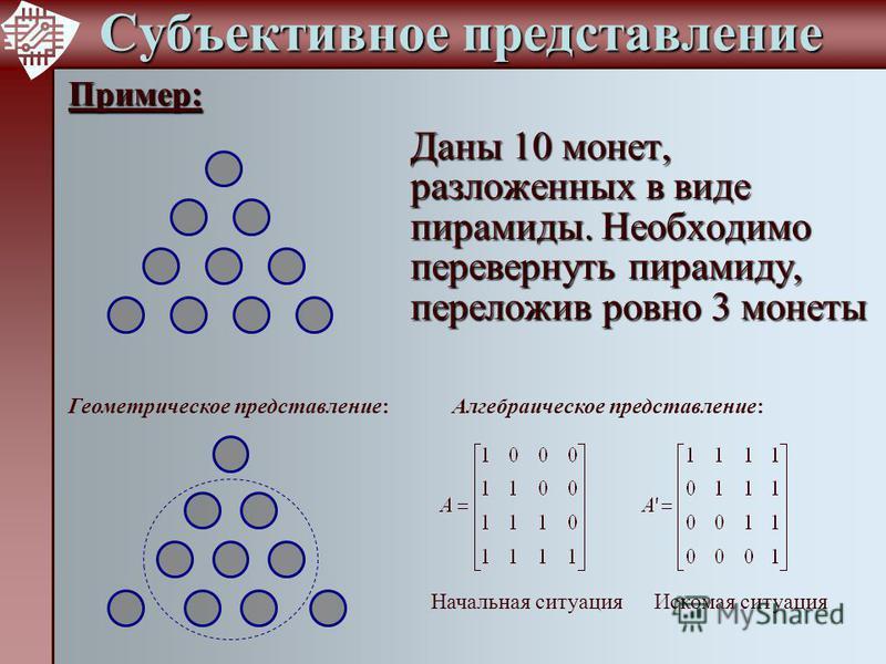 Субъективное представление Даны 10 монет, разложенных в виде пирамиды. Необходимо перевернуть пирамиду, переложив ровно 3 монеты Пример: Геометрическое представление:Алгебраическое представление: Начальная ситуация Искомая ситуация