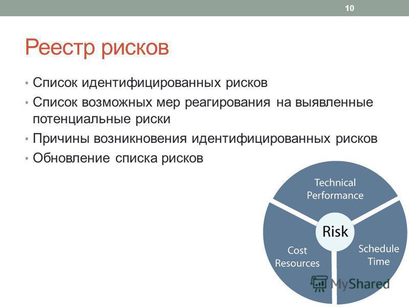 Реестр рисков Список идентифицированных рисков Список возможных мер реагирования на выявленные потенциальные риски Причины возникновения идентифицированных рисков Обновление списка рисков 10