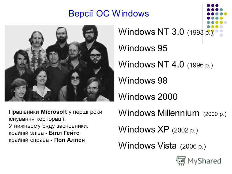 Версії ОС Windows Windows NT 3.0 (1993 р.) Windows 95 Windows NT 4.0 (1996 р.) Windows 98 Windows 2000 Windows Millennium (2000 р.) Windows XP (2002 р.) Windows Vista (2006 р.) Працівники Microsoft у перші роки існування корпорації. У нижньому ряду з