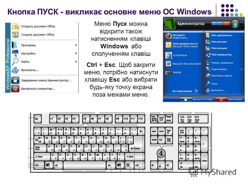 Кнопка ПУСК - викликає основне меню ОС Windows Меню Пуск можна відкрити також натисненням клавіші Windows або сполученням клавіш Ctrl + Esc. Щоб закрити меню, потрібно натиснути клавішу Esc або вибрати будь-яку точку екрана поза межами меню.