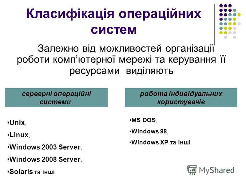 Класифікація операційних систем Залежно від можливостей організації роботи компютерної мережі та керування її ресурсами виділяють серверні операційні системи, робота індивідуальних користувачів Unix, Linux, Windows 2003 Server, Windows 2008 Server, S