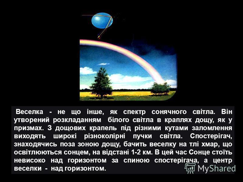 Веселка - не що інше, як спектр сонячного світла. Він утворений розкладанням білого світла в краплях дощу, як у призмах. З дощових крапель під різними кутами заломлення виходять широкі різноколірні пучки світла. Спостерігач, знаходячись поза зоною до