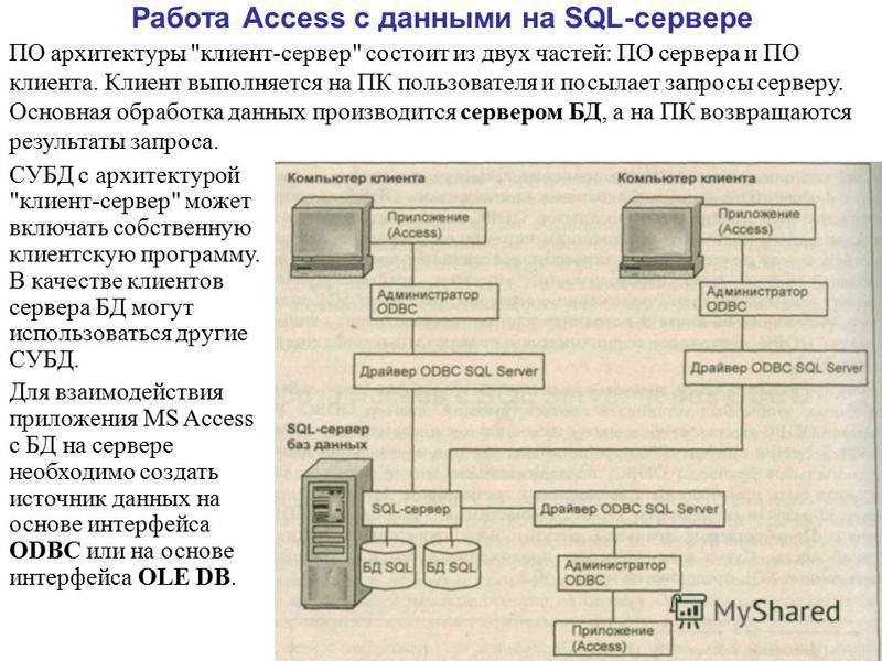 Работа Access с данными на SQL-сервере ПО архитектуры