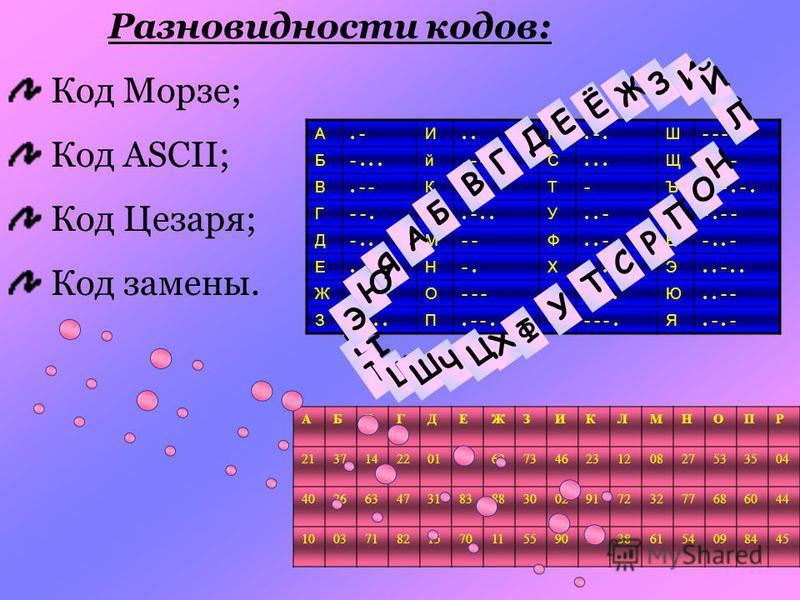 Разновидности кодов: Код Морзе; Код ASCII; Код Цезаря; Код замены. АБВГДЕЖЗИКЛМНОПР 21371422012462734623120827533504 40266347318388300291723277686044 10037182157011559069386154098445 Ь К Ы М И Ъ Х А. - И. Р. -. Ш - - Б -... й. - - - С... Щ - -. - В.