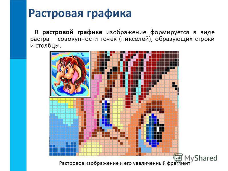 Растровая графика В растровой графике изображение формируется в виде растра – совокупности точек (пикселей), образующих строки и столбцы. Растровое изображение и его увеличенный фрагмент