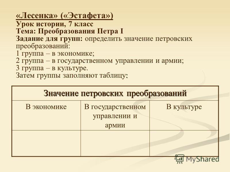 «Лесенка» («Эстафета») Урок истории, 7 класс Тема: Преобразования Петра I Задание для групп: определить значение петровских преобразований: 1 группа – в экономике; 2 группа – в государственном управлении и армии; 3 группа – в культуре. : Затем группы