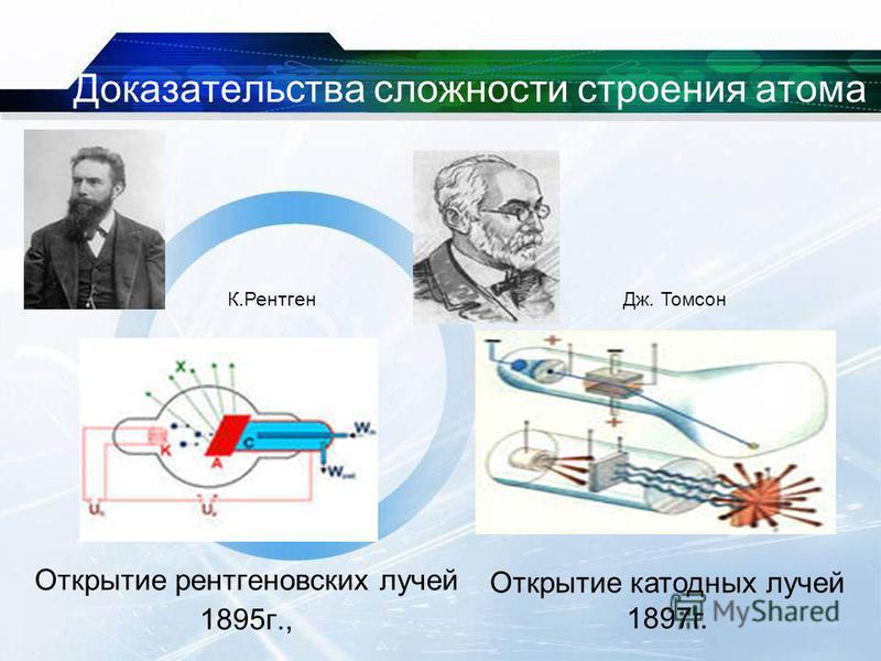 Доказательства сложности строения атома Открытие рентгеновских лучей 1895 г., Открытие катодных лучей 1897 г. Дж. ТомсонК.Рентген