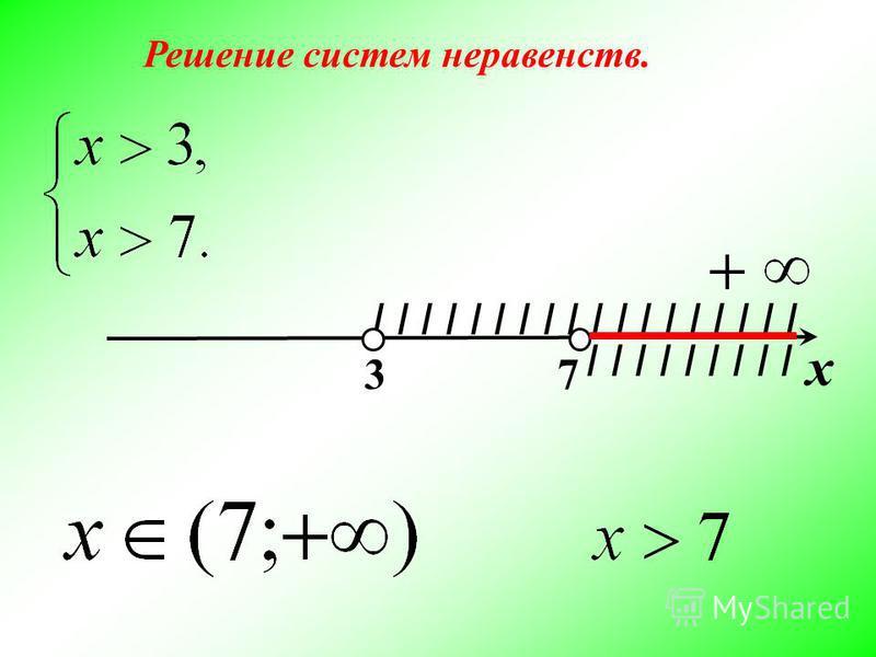 I I I I I I I I I х 37 Решение систем неравенств.