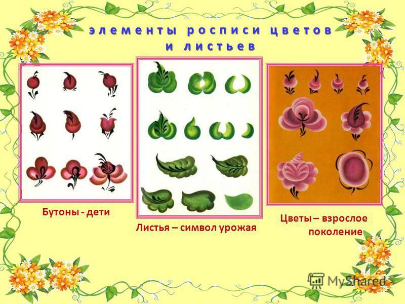 элементы росписи цветов и листьев Бутоны - дети Листья – символ урожая Цветы – взрослое поколение